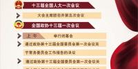 3月15日:全国政协十三届一次会议举行闭幕会 - 审计厅