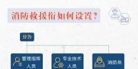 《中华人民共和国消防救援衔条例》正式颁布实施 - 安全生产监督管理局