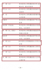 贵州医科大学及各附属医院21名同志、6个集体获全省抗击新冠肺炎疫情先进个人、先进集体表彰 - 贵阳医学院